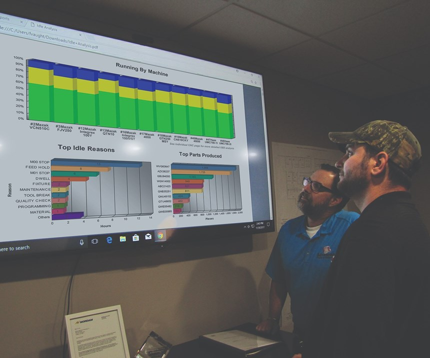 Shop personnel evaluate machine and shop performance based on data gathered from interconnected equipment and projected onto a large screen.