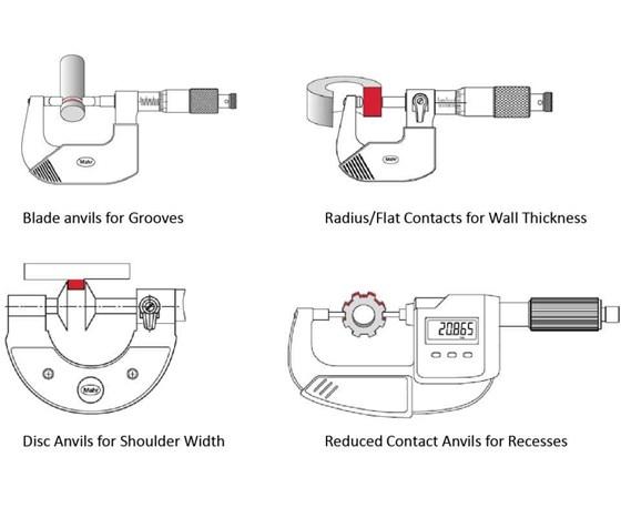 types of micrometers