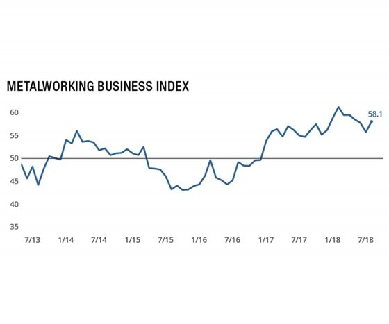 Metalworking Index