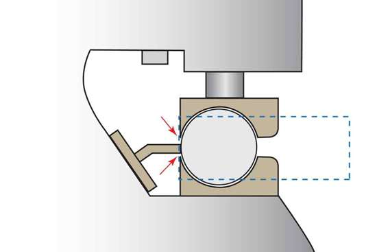 In the case of a micrometer or a comparator with parallel, flat anvils, wear tricks us into a faulty measurement.