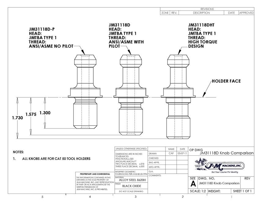 diagram comparing different retention knobs