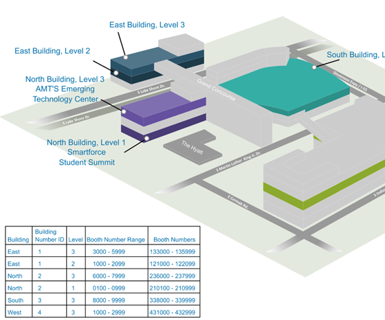IMTS Booth Numbers