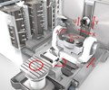 Starrag will display its Heckert DBF 630 six-axis machining center at IMTS 2018.