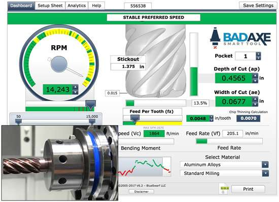 BADAXE Tooling Solutions Smart Tools