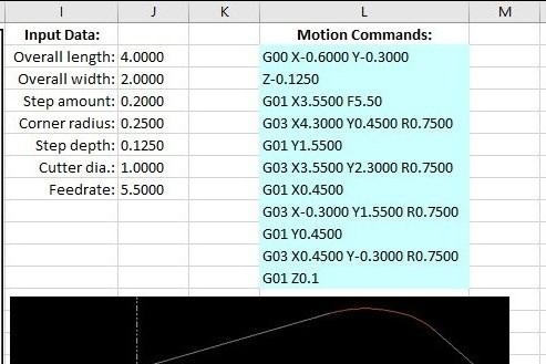 Spreadsheet used like CAM software.