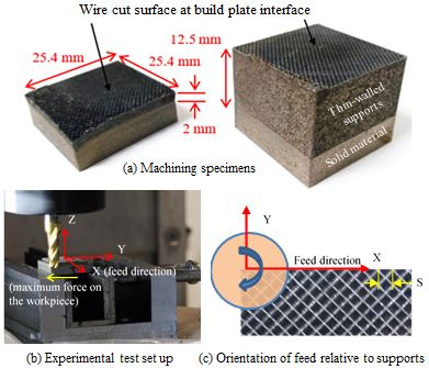 machining specimens and experimental test setup for machinability of metal 3D-printed support structures