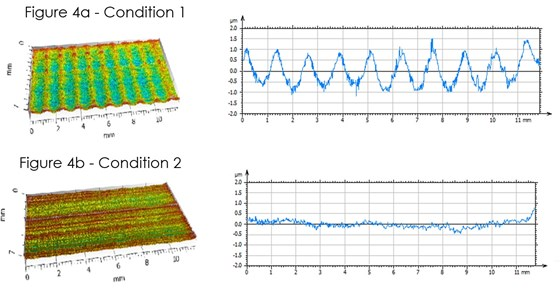 Measured results at the surface from grinding with and without contact length filtering.