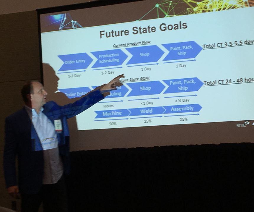 speaker describes productivity gain from industrial internet of things