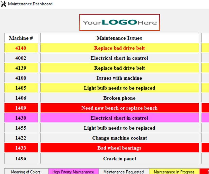 eNetMDmaintenance dashboard