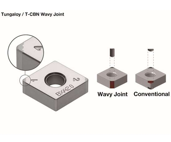 Tungaloy WavyJoint cBN turning inserts