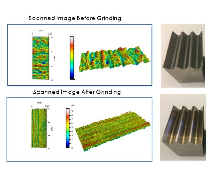 3D surface scan
