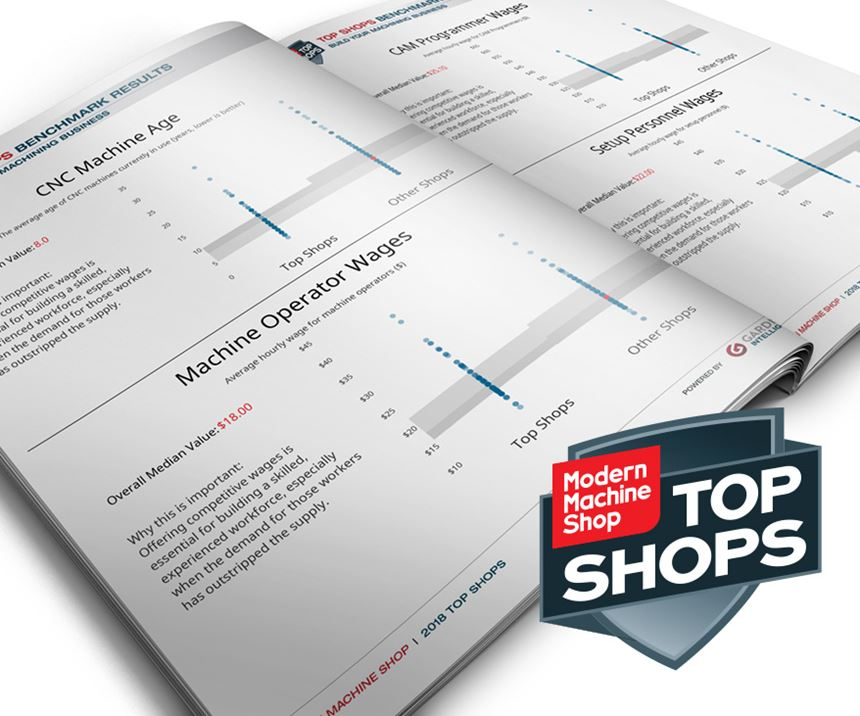 modern machine shop top shops benchmarking survey