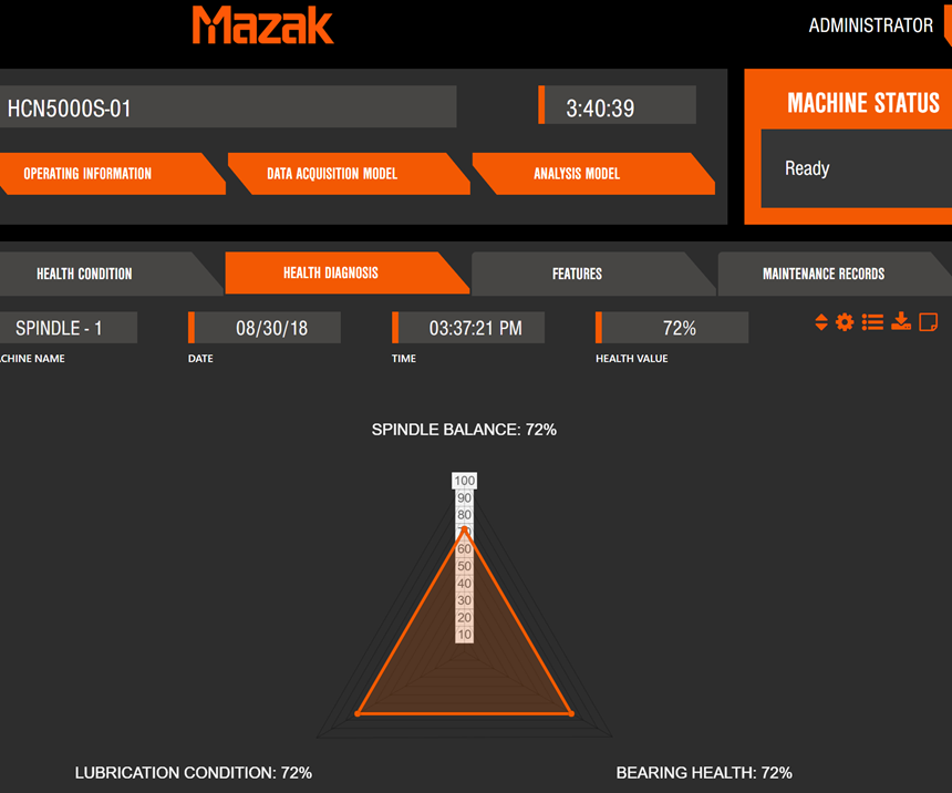 Mazak artificial intelligence for predicting spindle life