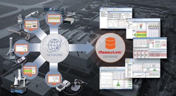 Mitutoyo MeasureLink quality network