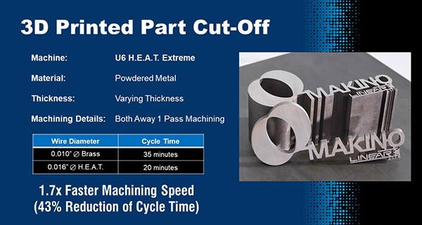 Makino H.E.A.T Extreme on metal 3D printed parts