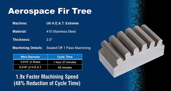Makino H.E.A.T Extreme EDM on stainless steel aerospace fir tree segment