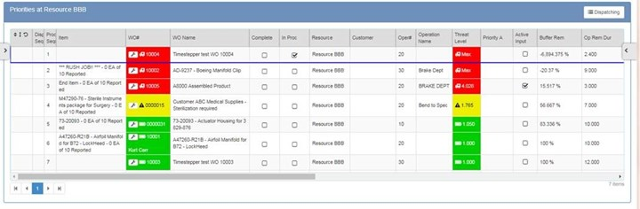 A screenshot from LillyWorks shows how PFM prioritizes at the level of the individual workstation.