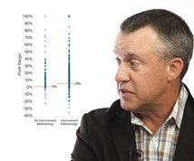 Video: How to Succeed at Lights-Out Machining — Findings from Top Shops Data