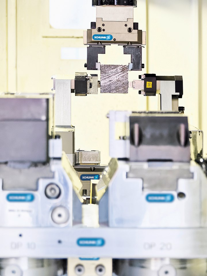 Schunk Lean Automation