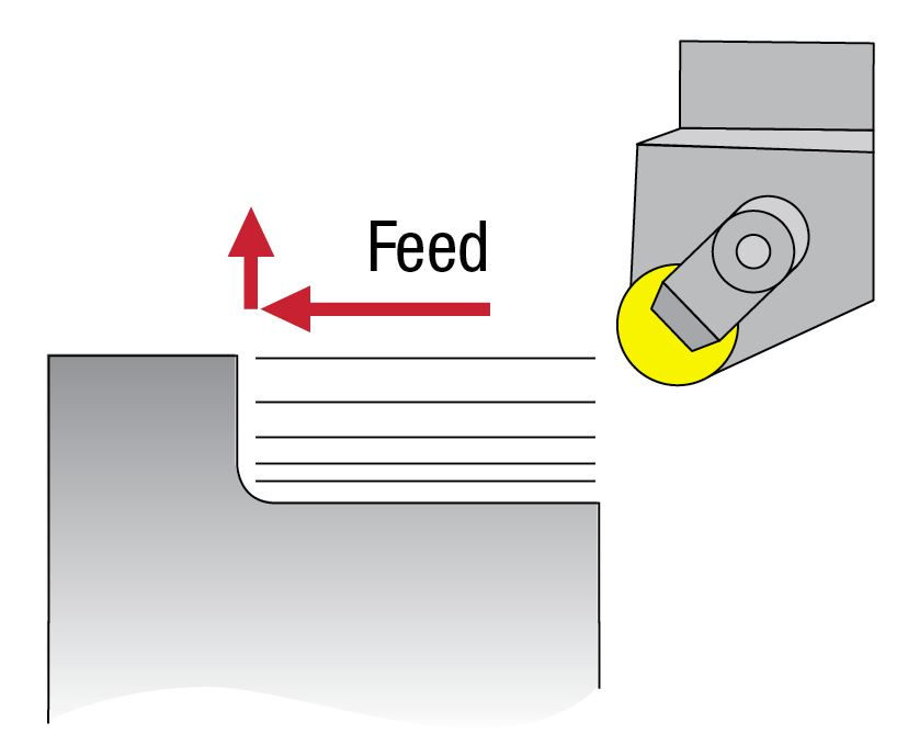 A diagram depicts how varying the cutting depth can reduce the risk of notching by spreading wear across more of the insert surface.