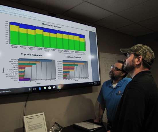 FactoryWiz Monitoring v19.
