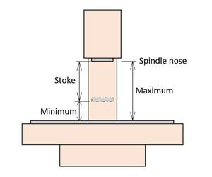 minimum and maximum stroke on VMC