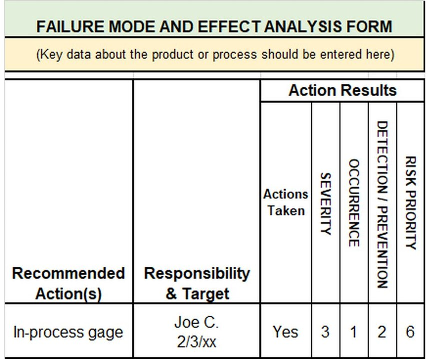 Failure mode and effect analysis form
