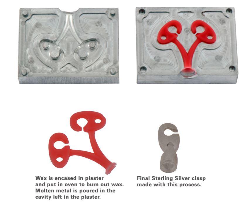 process for molding a bracelet clasp