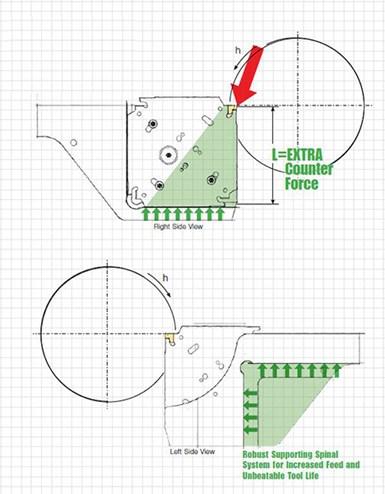 Iscar MultiFGrip Parting Tool