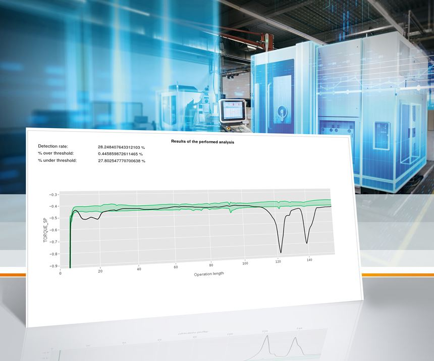 Siemens' AnalyzeMyWorkpiece /Monitor.