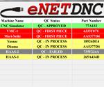 eNetDNC's QC Dashboard