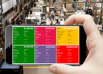 Scytec's DataXchange from Shop Floor Automations