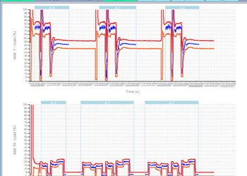 NUMmonitor Software Enables Monitoring of Transfer and Multi-Process Machines