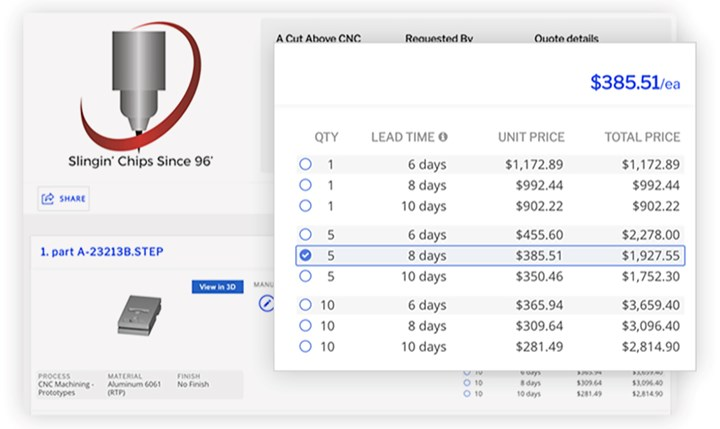 Paperless Parts custom pricing based on lead time