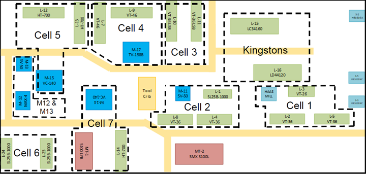 "Diagrams depict how a flexible cellular configuration has replaced SCS's previous ""process village"" layout."