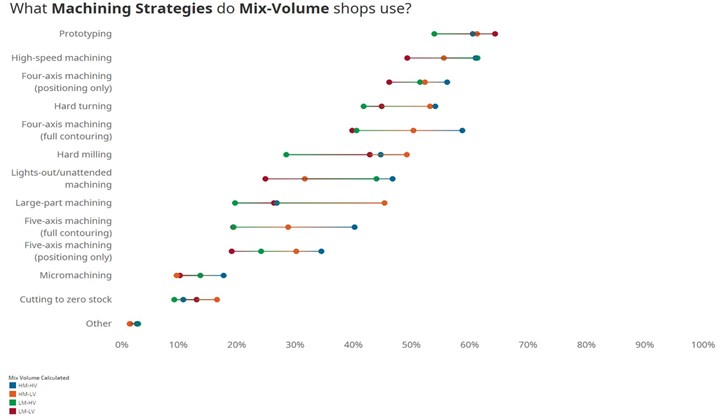 An example of the mix-volume analysis formatting that will characterize Top Shops custom reports in the future.