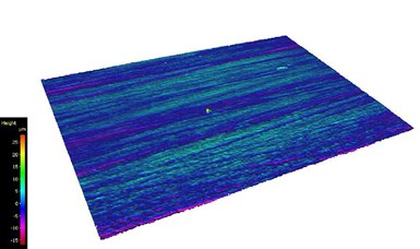 Surface profile and roughness measurements
