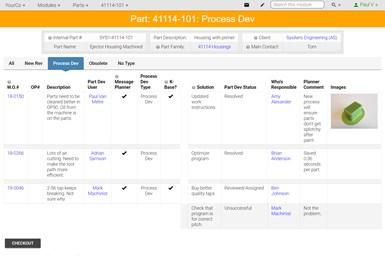 ProShop les permite a los ingenieros y operarios documentar y trabajar para hacer seguimiento a las oportunidades de mejora en sus procesos