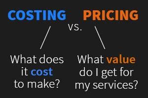 Job Shop Costing Vs. Pricing
