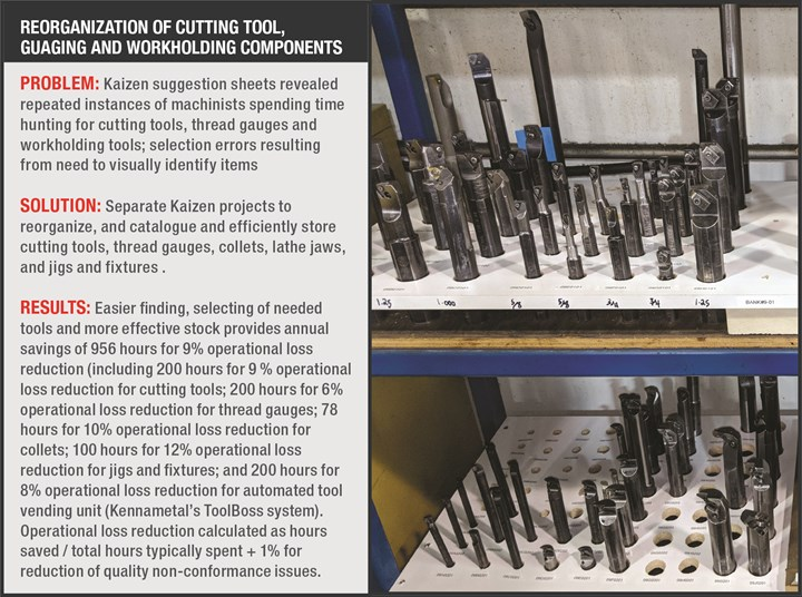 Cutting tools for CNC machining organized in drawers.