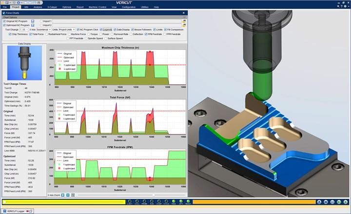 CNC优化软件可将循环时间减少25%或更多,并可延长刀具寿命