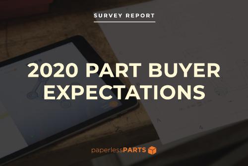 CTA-Part Buyer Expectations