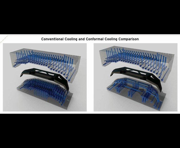 Rendering of a bumper mold with conventional and conformal cooling showing required coolant hole layout.