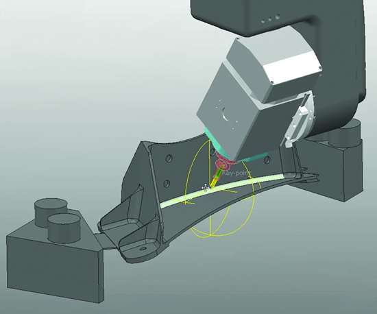 Figure of dynamic machine control