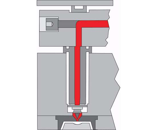 Thermal expansion and improper alignment of drilled channels.