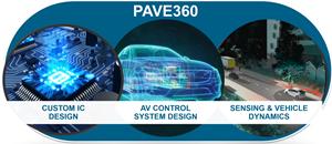 Siemens Introduces Validation Program for Autonomous Vehicle Development