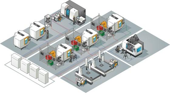Renishaw smart factory illustration