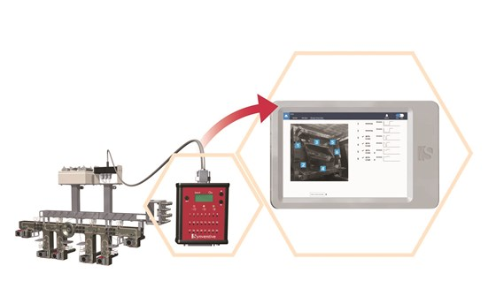 Example of pin-control technologies as offered by Synventive Molding Solutions.