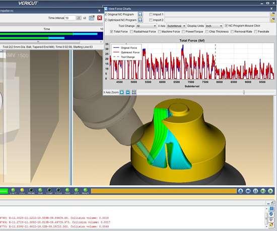 CGTech Vericut software screenshot