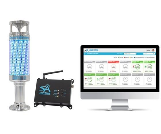 Smart Attend products